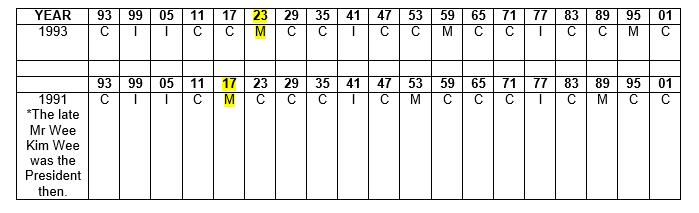 chart_130916