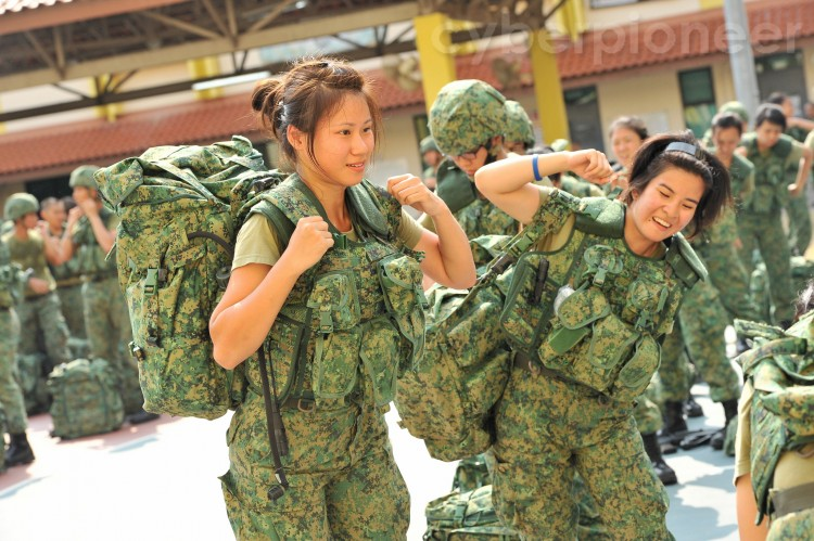 National service should be made compulsory for girls. Do you agree?